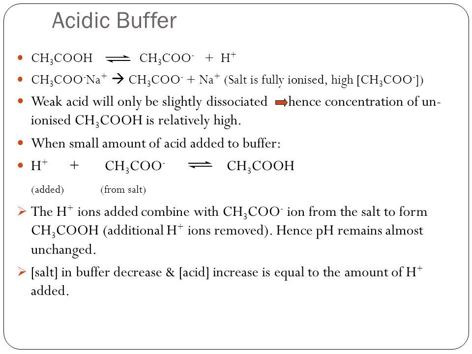 Acidic Buffer CH3COOH CH3COO- + H+ CH3COO-Na+  CH3COO- + Na+ (Salt is fully ionised, high [CH3COO-])